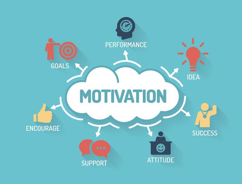 Мотивирајте се за да постигнете успех