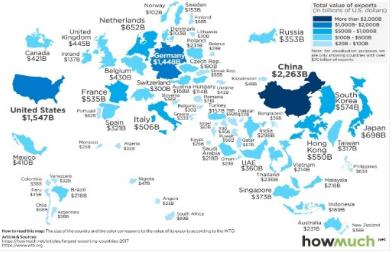 Визуелизација на најголемите светски извозници во 2017 година