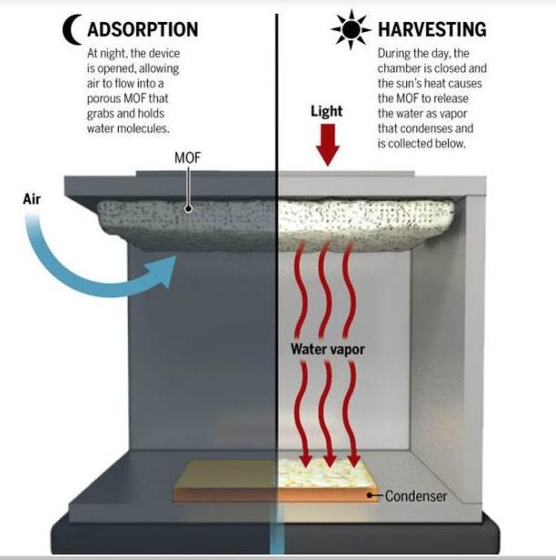 Апарат кој произведува вода од воздух во пустина