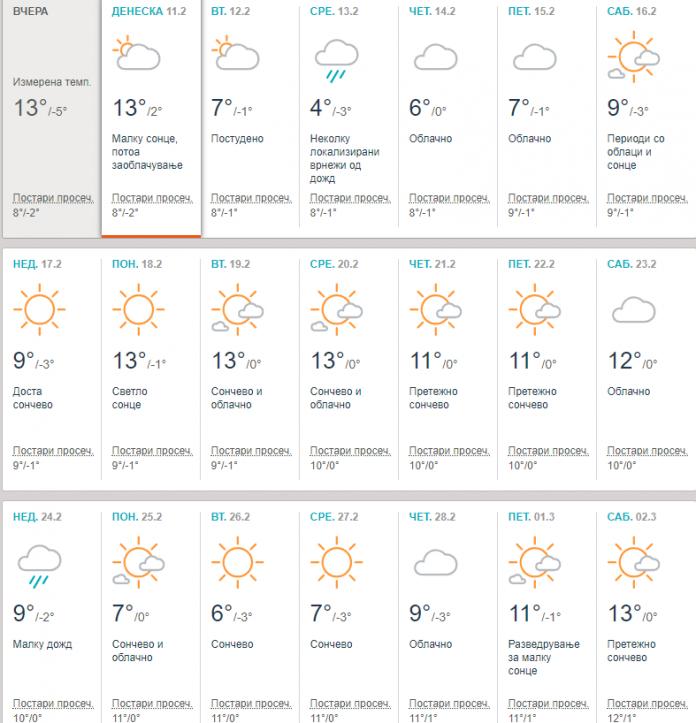 Променливо и студено време во наредните денови