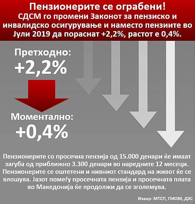 Комисија за финансии на ВМРО ДПМНЕ: Пензионерите излажани и ограбени од оваа власт